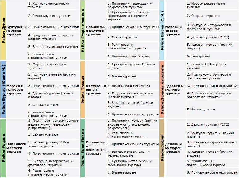 BG-tourist_regions-details
