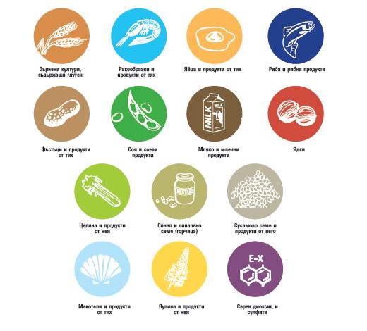 allergens-symbols